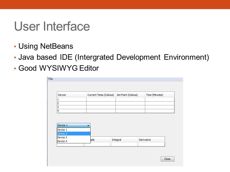 User Interface Using NetBeans Java based IDE (Intergrated Development Environment) Good WYSIWYG Editor