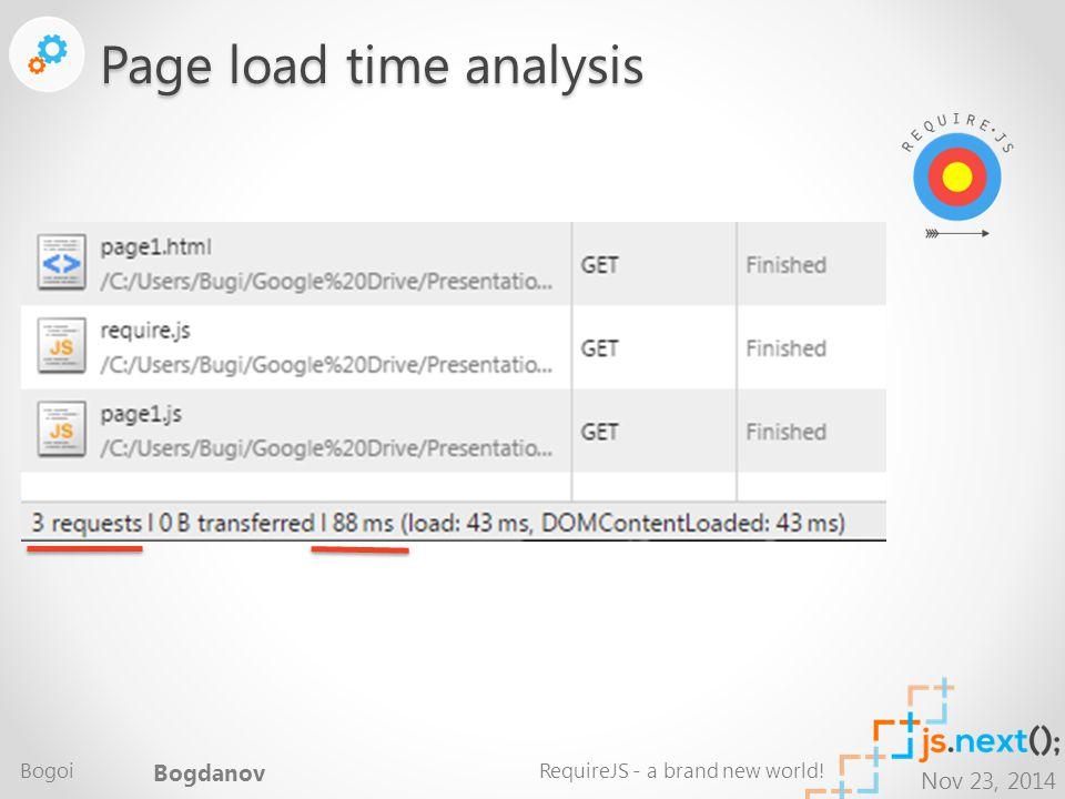 Nov 23, 2014 Page load time analysis Bogoi Bogdanov RequireJS - a brand new world!