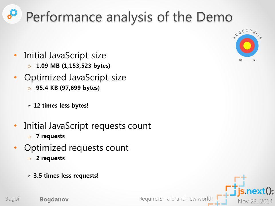 Nov 23, 2014 Performance analysis of the Demo Bogoi Bogdanov RequireJS - a brand new world.