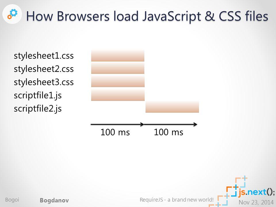 Nov 23, 2014 How Browsers load JavaScript & CSS files Bogoi Bogdanov RequireJS - a brand new world.