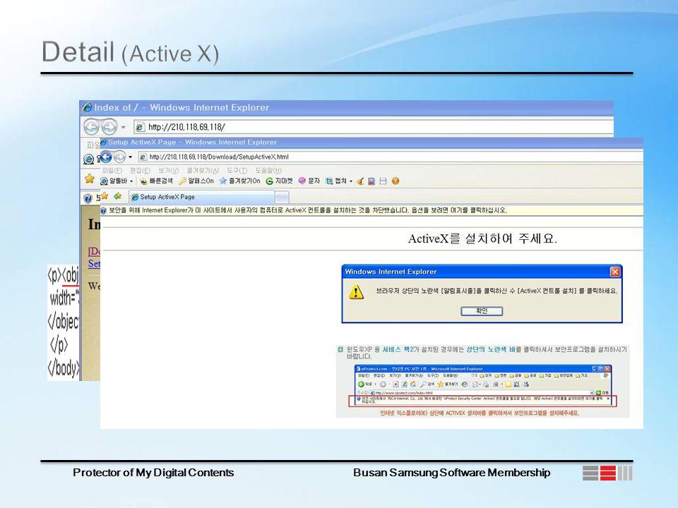 Protector of My Digital Contents Busan Samsung Software Membership
