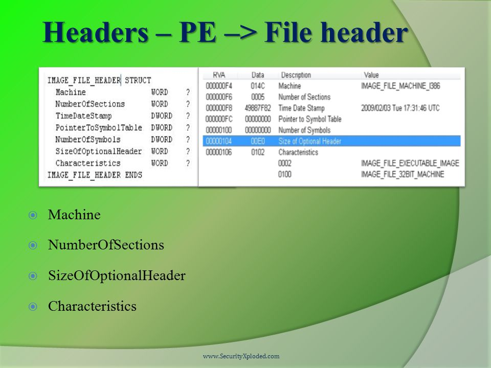 Headers – PE –> File header  Machine  NumberOfSections  SizeOfOptionalHeader  Characteristics www.SecurityXploded.com