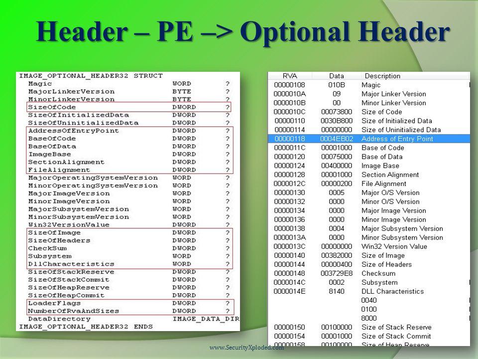 Header – PE –> Optional Header www.SecurityXploded.com