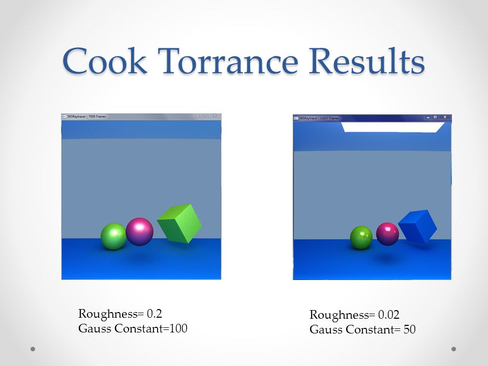 Cook Torrance Results Roughness= 0.2 Gauss Constant=100 Roughness= 0.02 Gauss Constant= 50