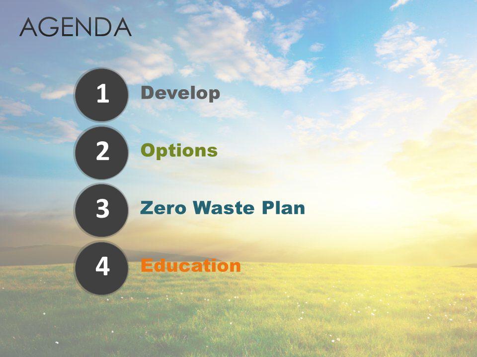 1 Develop 2 Options 3 Zero Waste Plan 4 Education