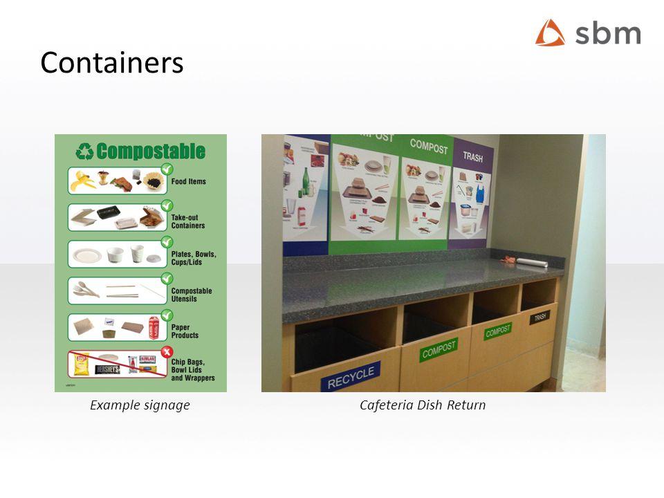 Containers Example signageCafeteria Dish Return