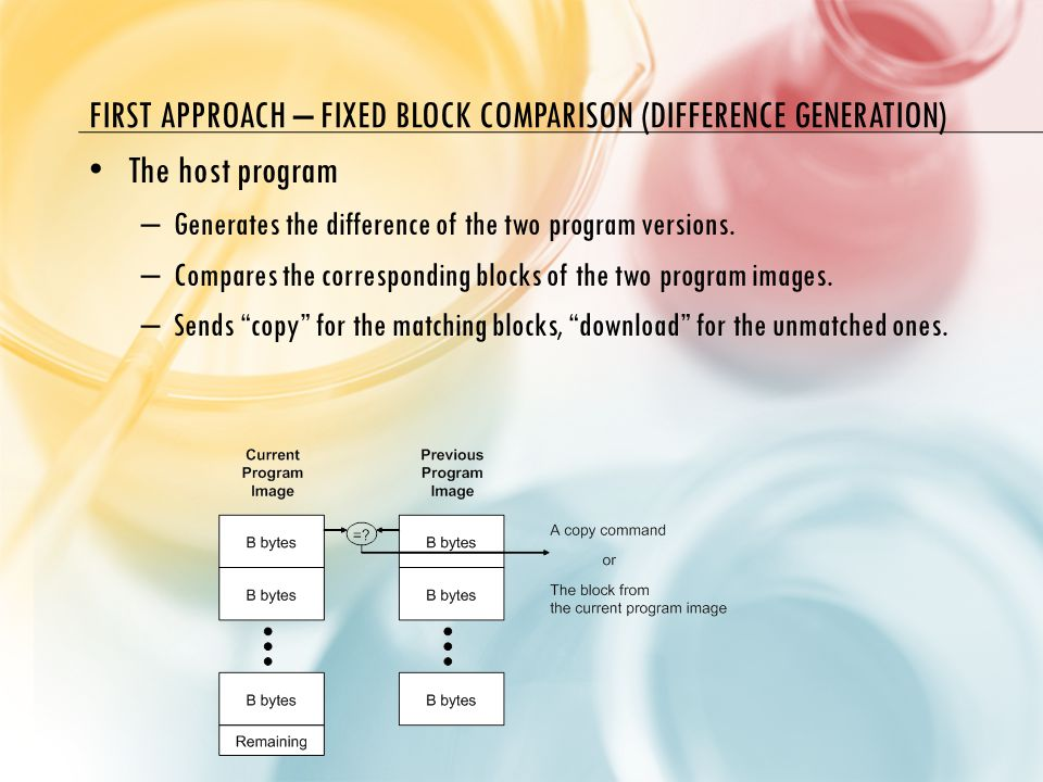 FIRST APPROACH – FIXED BLOCK COMPARISON (DIFFERENCE GENERATION) The host program – Generates the difference of the two program versions.