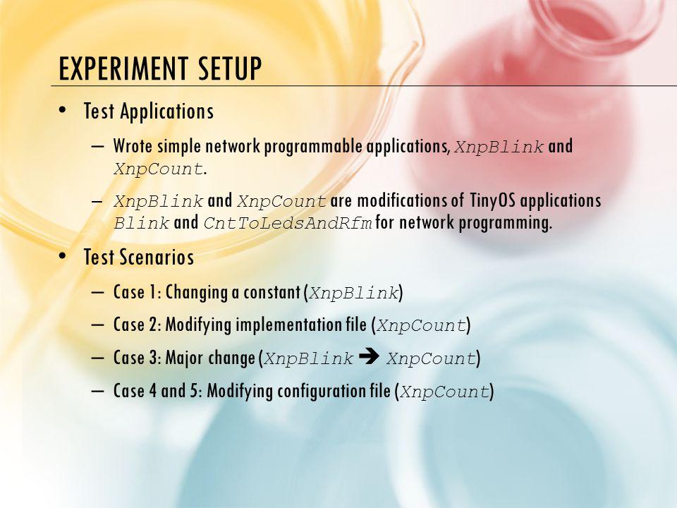 EXPERIMENT SETUP – TEST SCENARIOS Case 1: Changing a constant ( XnpBlink ) Case 2: Modifying implementation file ( XnpCount )