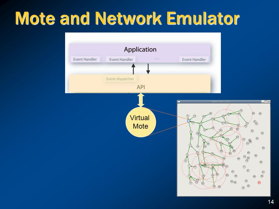 14 Mote and Network Emulator Virtual Mote