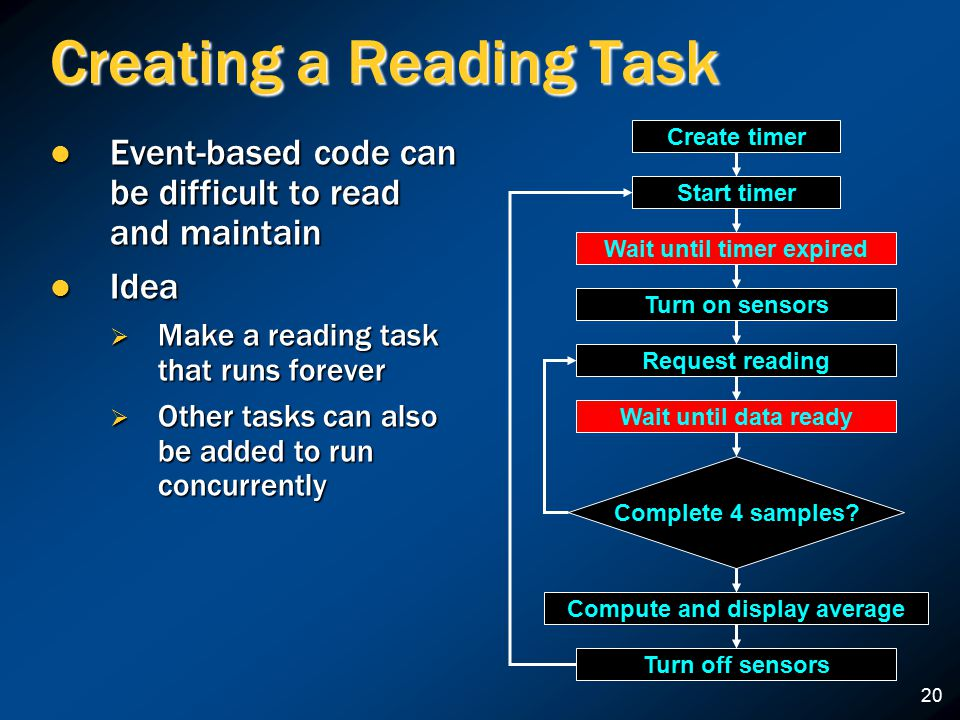 20 Creating a Reading Task Event-based code can be difficult to read and maintain Event-based code can be difficult to read and maintain Idea Idea  M