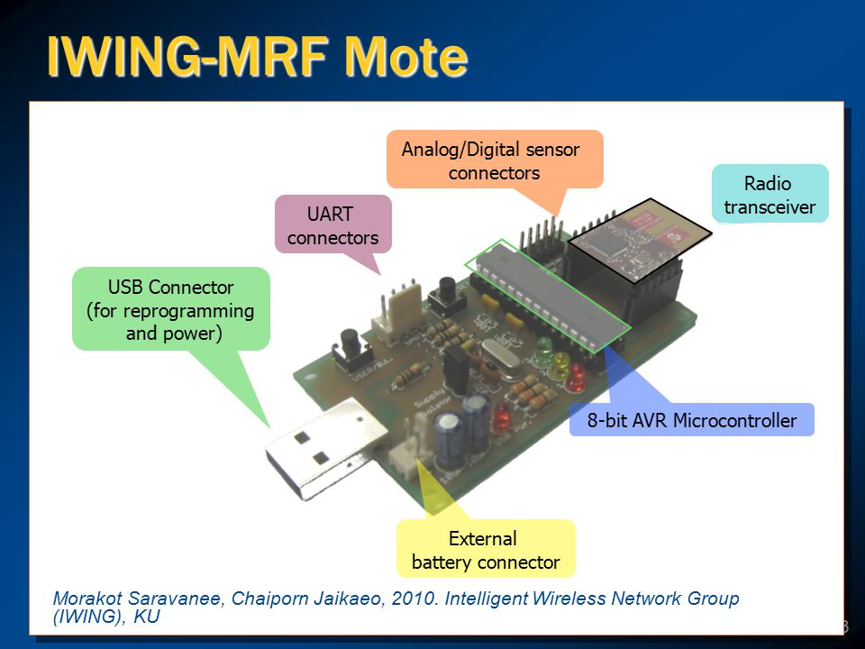 3 IWING-MRF Mote Radio transceiver 8-bit AVR Microcontroller USB Connector (for reprogramming and power) Analog/Digital sensor connectors External bat