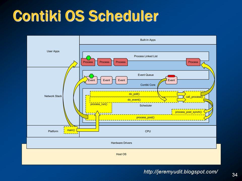 Contiki OS Scheduler 34 http://jeremyudit.blogspot.com/