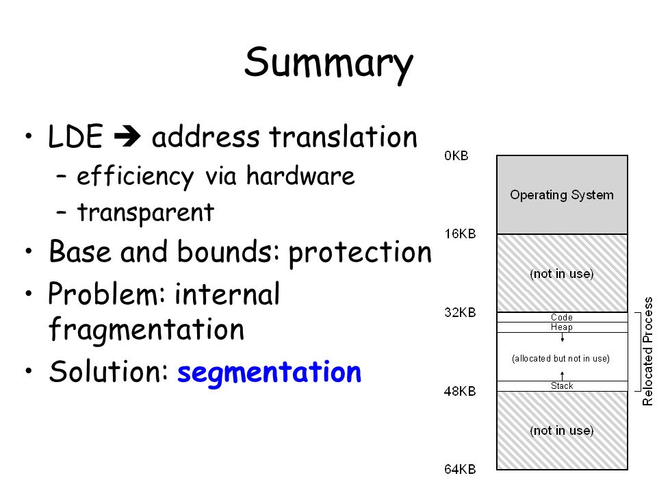 Summary LDE  address translation –efficiency via hardware –transparent Base and bounds: protection Problem: internal fragmentation Solution: segmenta