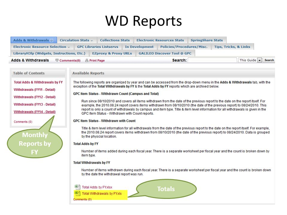 WD Reports Item count (Campus and Total ) Items titles and barcodes Also by material type