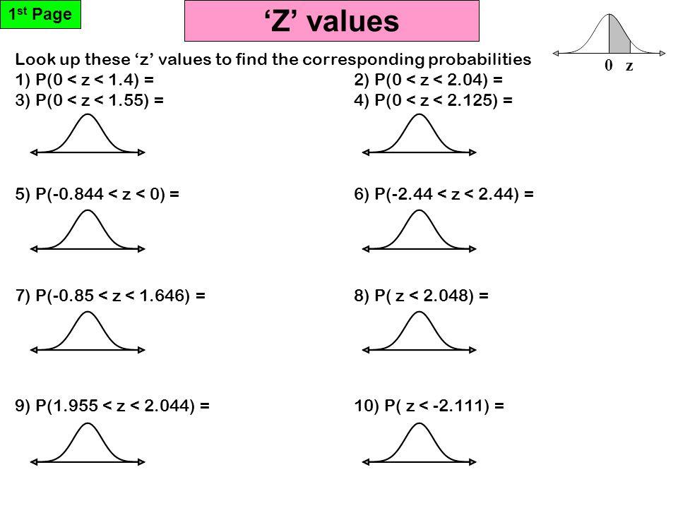 'Z' values 0 z Look up these 'z' values to find the corresponding probabilities 1) P(0 < z < 1.4) =2) P(0 < z < 2.04) = 3) P(0 < z < 1.55) =4) P(0 < z < 2.125) = 5) P(-0.844 < z < 0) =6) P(-2.44 < z < 2.44) = 7) P(-0.85 < z < 1.646) =8) P( z < 2.048) = 9) P(1.955 < z < 2.044) =10) P( z < -2.111) = 1 st Page