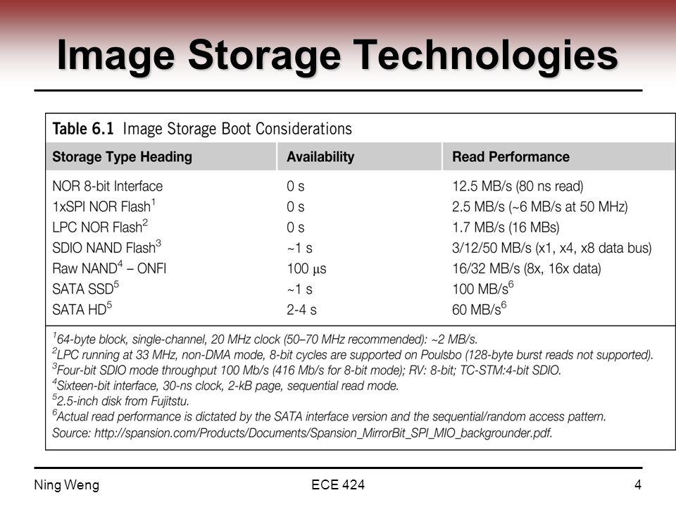Image Storage Technologies Ning WengECE 4244