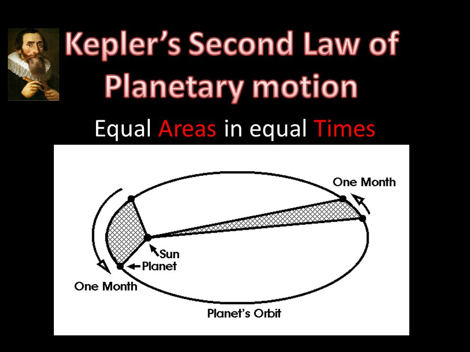 Kepler s Laws Animations Link with excellent animations: http://www.keplersdiscovery.com/AreaTime.ht ml Handout: Kepler s 2 nd and 3 rd Laws Review: http://schools.wikia.com/wiki/Newton s_Law_of_Universal_Gravitation#Kepler.27s_First_Law:_o n_Orbits
