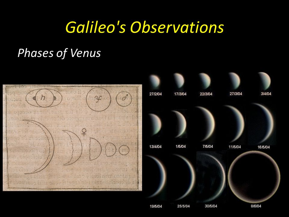 According to the Geocentric Model http://astro.unl.edu/classaction/loader.html?filename=an imations/renaissance/ptolemaic.swf&movieid=ptolemaic &width=900&height=660&version=6.0.0 http://astro.unl.edu/classaction/loader.html?filename=an imations/renaissance/ptolemaic.swf&movieid=ptolemaic &width=900&height=660&version=6.0.0 According to the Heliocentric model http://astro.unl.edu/classaction/loader.html?filename=an imations/renaissance/venusphases.swf&movieid=venusp hases&width=870&height=600&version=6.0.0