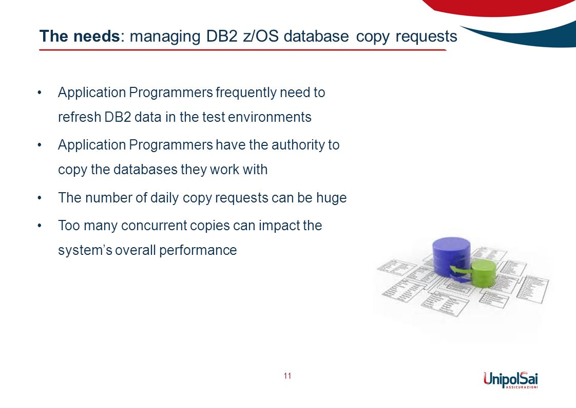 The needs: managing DB2 z/OS database copy requests 11 Application Programmers frequently need to refresh DB2 data in the test environments Application Programmers have the authority to copy the databases they work with The number of daily copy requests can be huge Too many concurrent copies can impact the system's overall performance