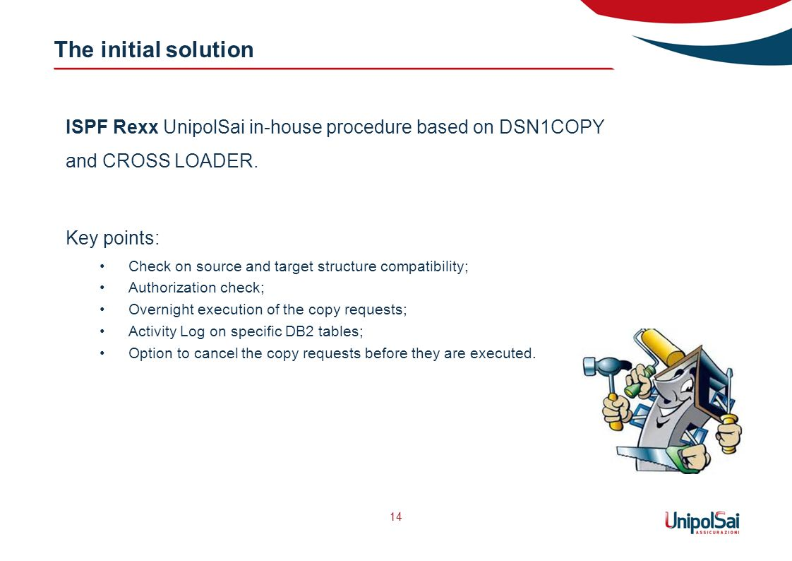 The initial solution 14 ISPF Rexx UnipolSai in-house procedure based on DSN1COPY and CROSS LOADER.