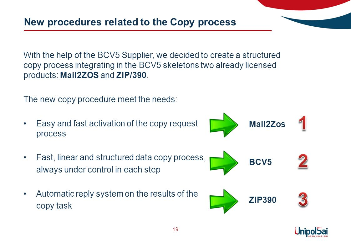 19 With the help of the BCV5 Supplier, we decided to create a structured copy process integrating in the BCV5 skeletons two already licensed products: Mail2ZOS and ZIP/390.