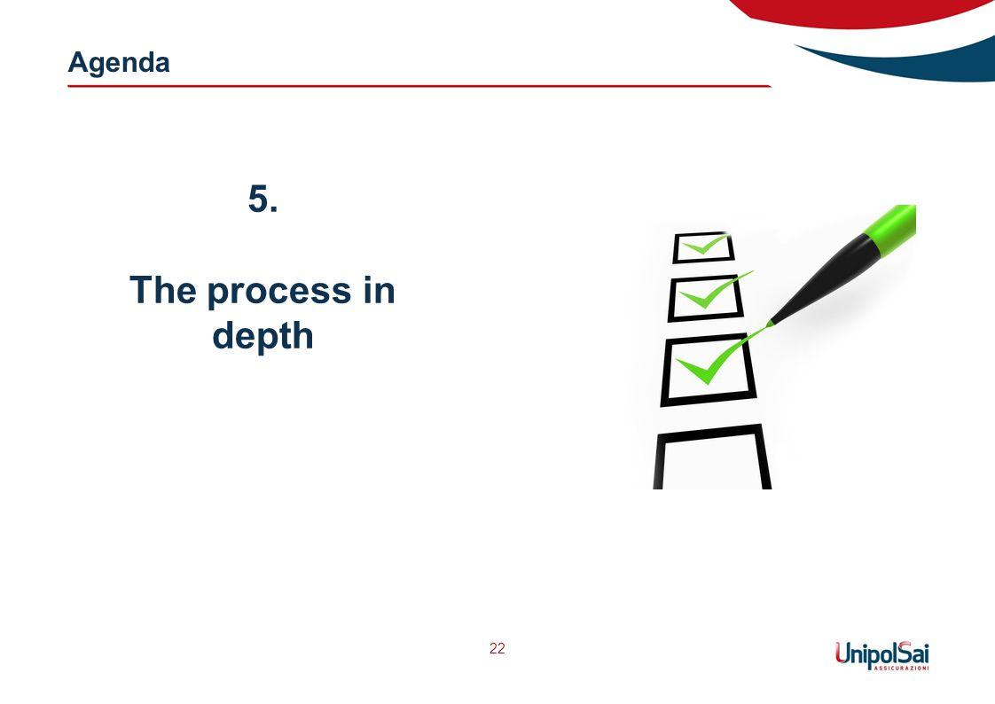 Agenda 22 5. The process in depth