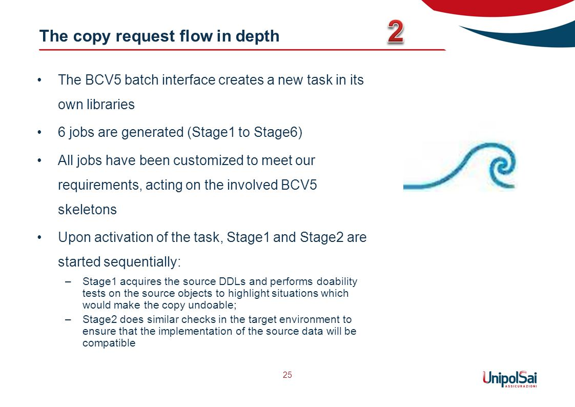 The copy request flow in depth 25 The BCV5 batch interface creates a new task in its own libraries 6 jobs are generated (Stage1 to Stage6) All jobs have been customized to meet our requirements, acting on the involved BCV5 skeletons Upon activation of the task, Stage1 and Stage2 are started sequentially: –Stage1 acquires the source DDLs and performs doability tests on the source objects to highlight situations which would make the copy undoable; –Stage2 does similar checks in the target environment to ensure that the implementation of the source data will be compatible