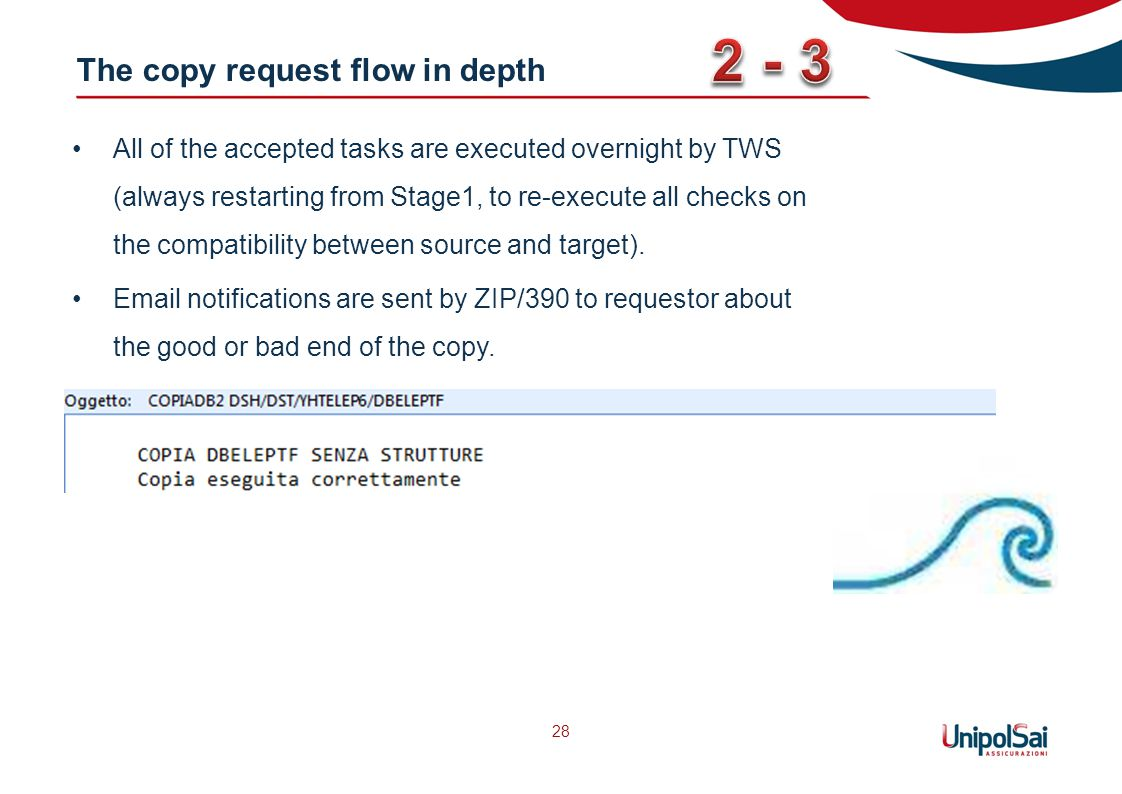 The copy request flow in depth 28 All of the accepted tasks are executed overnight by TWS (always restarting from Stage1, to re-execute all checks on the compatibility between source and target).