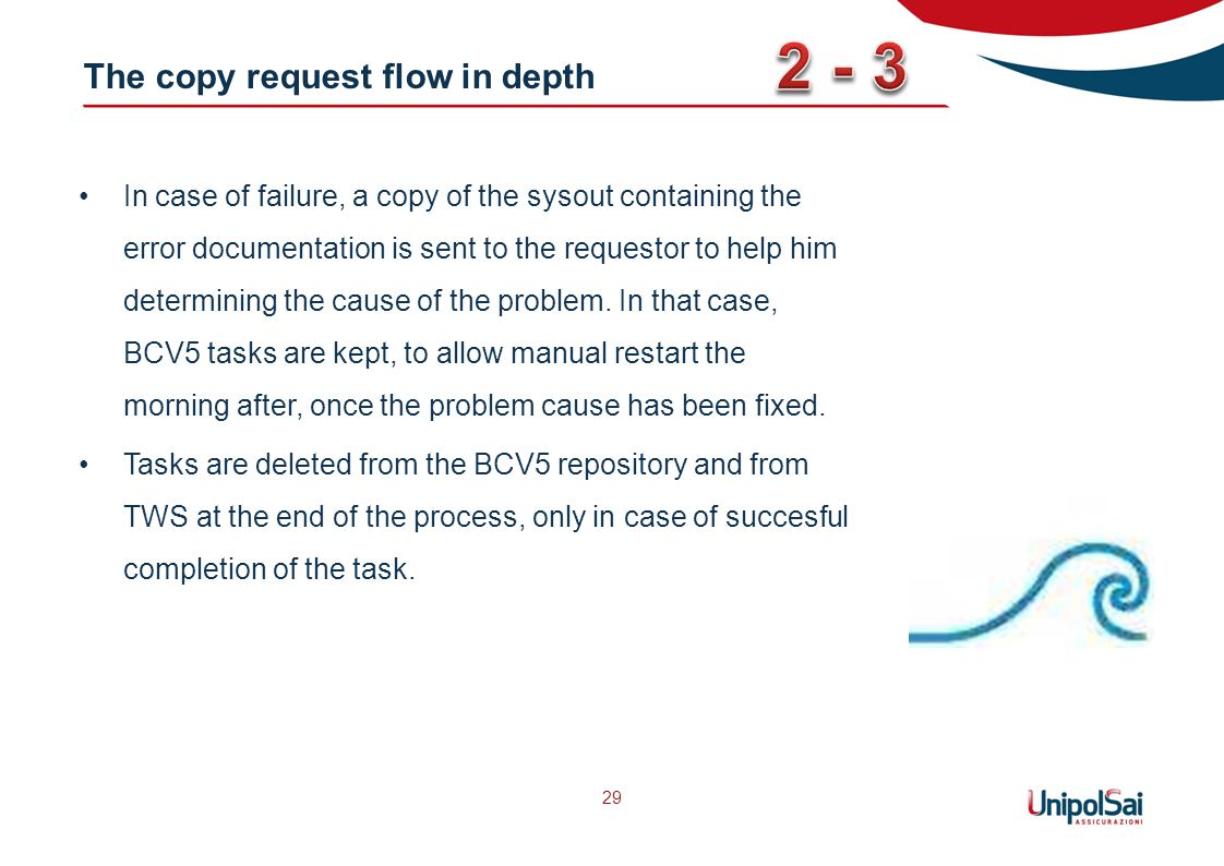 The copy request flow in depth 29 In case of failure, a copy of the sysout containing the error documentation is sent to the requestor to help him determining the cause of the problem.