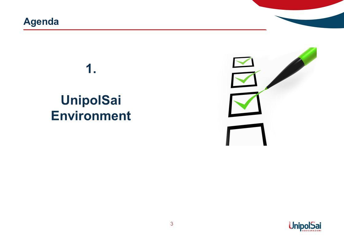 Agenda 3 1. UnipolSai Environment