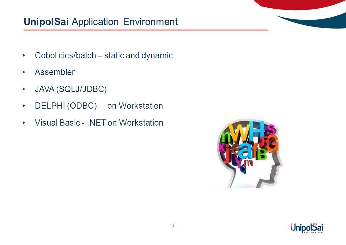 UnipolSai Application Environment 9 Cobol cics/batch – static and dynamic Assembler JAVA (SQLJ/JDBC) DELPHI (ODBC) on Workstation Visual Basic -.NET on Workstation