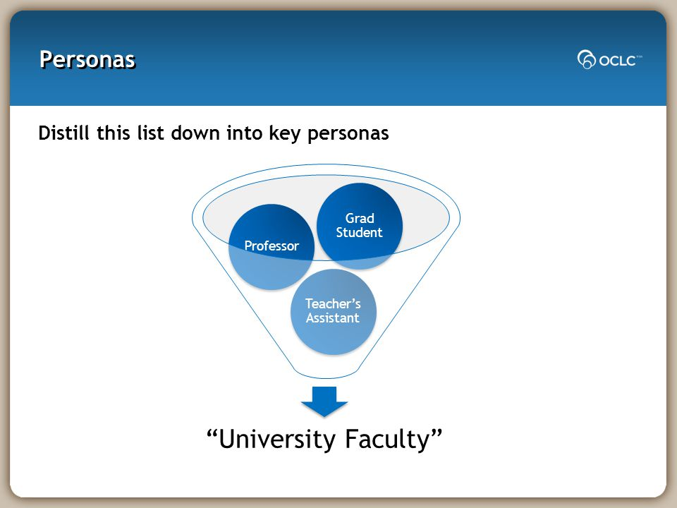 Personas Distill this list down into key personas University Faculty Teacher's Assistant Professor Grad Student