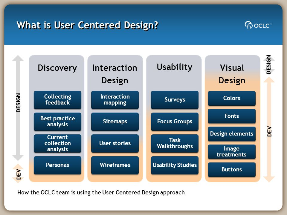 The user-centered design tradeoffs What your departments or partners are asking for may conflict with your users' needs Be the advocate for your patrons & users Need to strike a balance between presenting a best user experience for end-users vs.