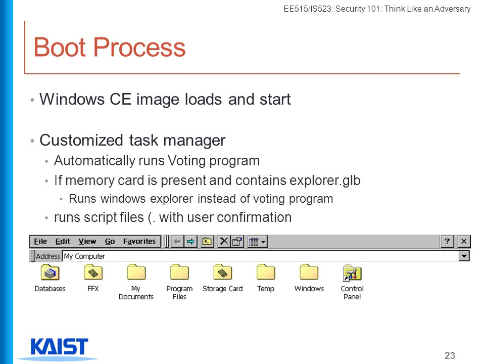 EE515/IS523: Security 101: Think Like an Adversary Boot Process 23 Windows CE image loads and start Customized task manager Automatically runs Voting