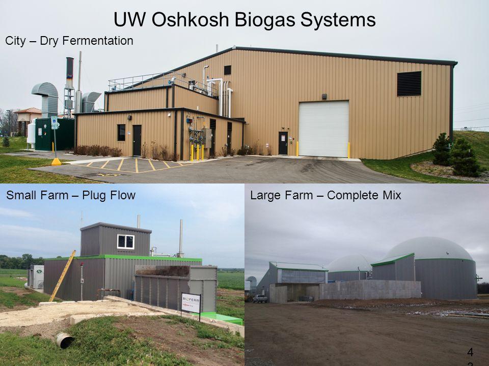 43 Large Farm – Complete MixSmall Farm – Plug Flow City – Dry Fermentation UW Oshkosh Biogas Systems