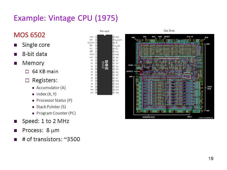 19 Example: Vintage CPU (1975) MOS 6502 Single core 8-bit data Memory  64 KB main  Registers: Accumulator (A) Index (X, Y) Processor Status (P) Stack Pointer (S) Program Counter (PC) Speed: 1 to 2 MHz Process: 8  m # of transistors: ~3500 Die Shot Pin-out