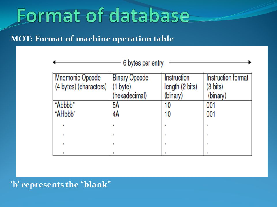 MOT: Format of machine operation table 'b' represents the blank