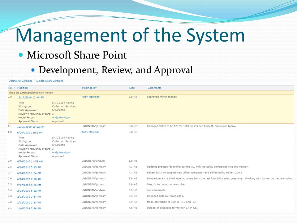 Management of the System Microsoft Share Point Development, Review, and Approval