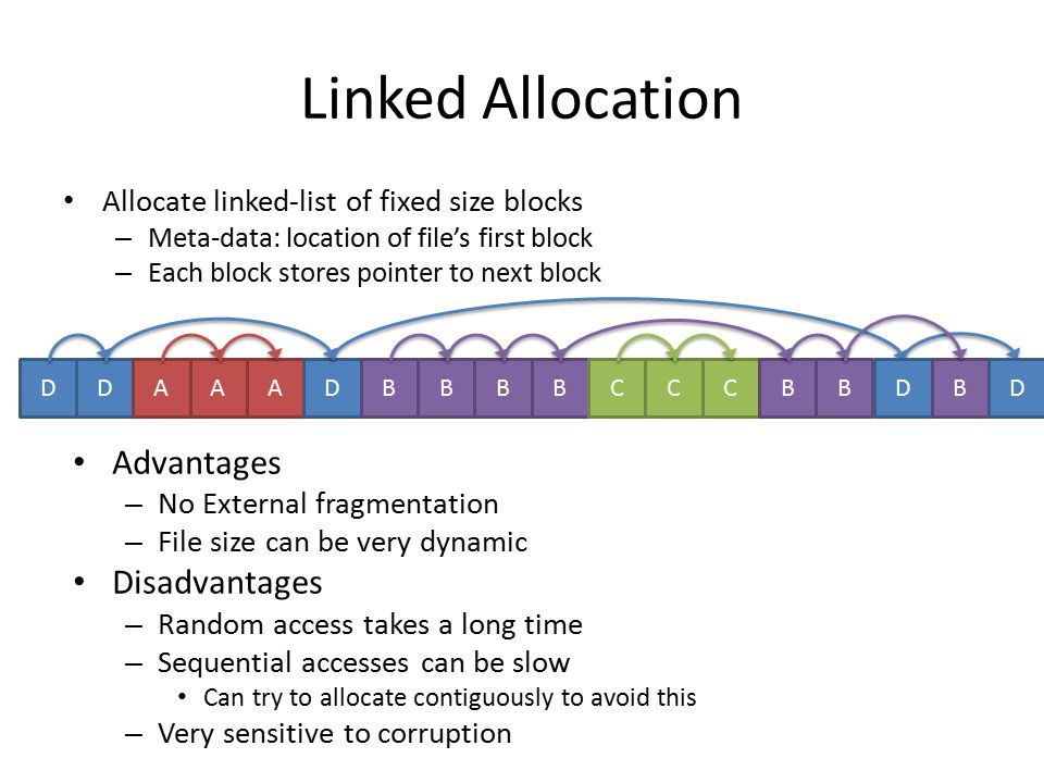 File Allocation Table (FAT) Variation of Linked Allocation – Linked list information stored in FAT table (on disk) – Meta-data: Location of first block of file Comparison to Linked Allocation – Same basic advantages and disadvantages – Additional disadvantage: Two disk reads for 1 data block – Optimization: Cache FAT table in memory