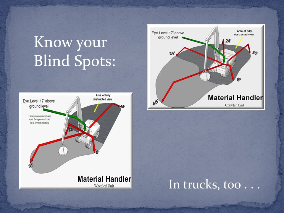 Know your Blind Spots: In trucks, too...