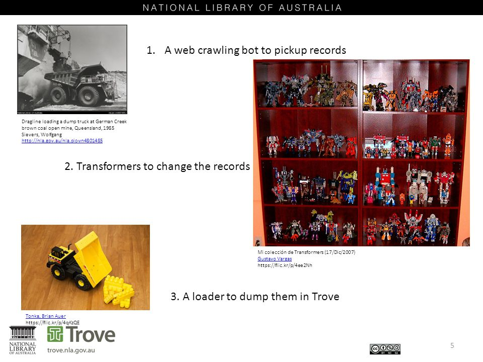 1.A web crawling bot to pickup records 2.Transformers to change the records 3.