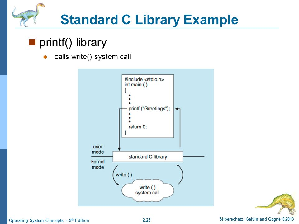2.25 Silberschatz, Galvin and Gagne ©2013 Operating System Concepts – 9 th Edition Standard C Library Example printf() library calls write() system ca