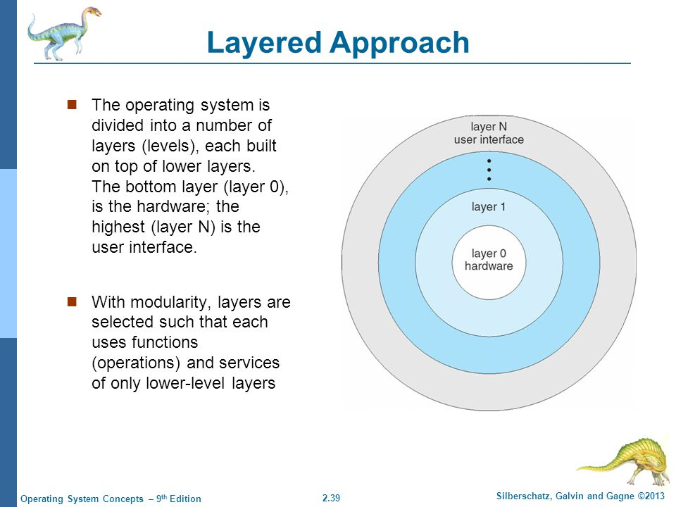 2.39 Silberschatz, Galvin and Gagne ©2013 Operating System Concepts – 9 th Edition Layered Approach The operating system is divided into a number of layers (levels), each built on top of lower layers.