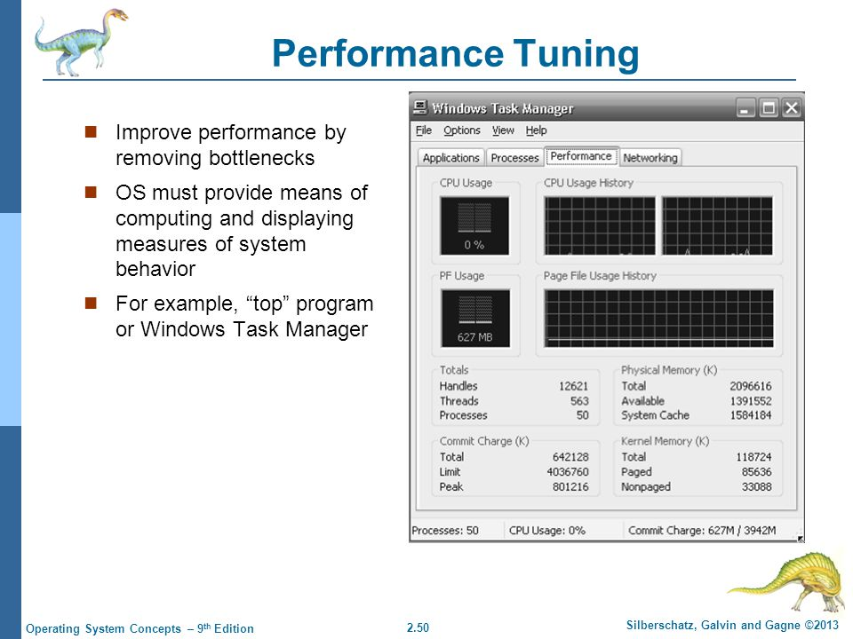 2.50 Silberschatz, Galvin and Gagne ©2013 Operating System Concepts – 9 th Edition Performance Tuning Improve performance by removing bottlenecks OS m