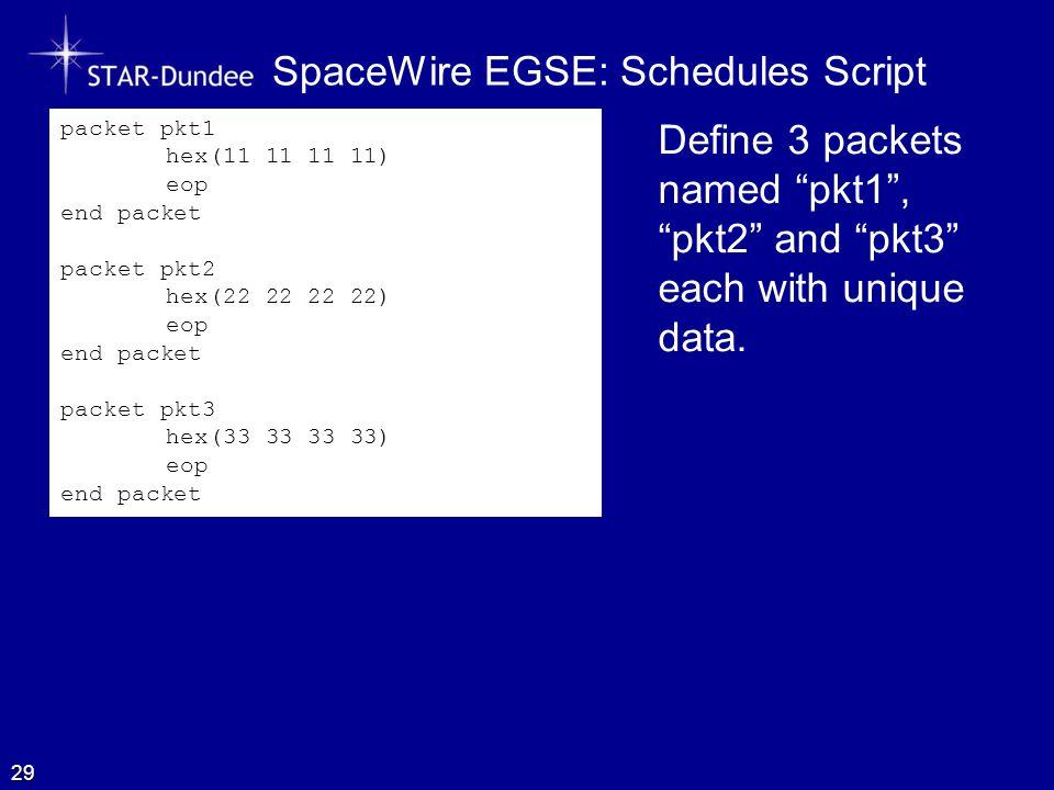 SpaceWire EGSE: Schedules Script 29 packet pkt1 hex(11 11 11 11) eop end packet packet pkt2 hex(22 22 22 22) eop end packet packet pkt3 hex(33 33 33 33) eop end packet Define 3 packets named pkt1 , pkt2 and pkt3 each with unique data.