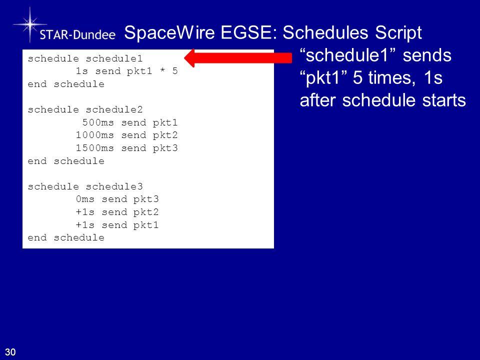 SpaceWire EGSE: Schedules Script 30 schedule schedule1 1s send pkt1 * 5 end schedule schedule schedule2 500ms send pkt1 1000ms send pkt2 1500ms send pkt3 end schedule schedule schedule3 0ms send pkt3 +1s send pkt2 +1s send pkt1 end schedule schedule1 sends pkt1 5 times, 1s after schedule starts