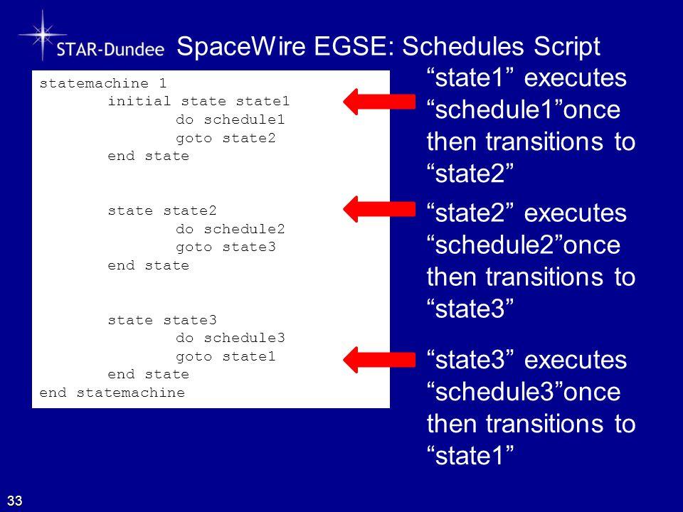 SpaceWire EGSE: Schedules Script 33 statemachine 1 initial state state1 do schedule1 goto state2 end state state state2 do schedule2 goto state3 end state state state3 do schedule3 goto state1 end state end statemachine state1 executes schedule1 once then transitions to state2 state2 executes schedule2 once then transitions to state3 state3 executes schedule3 once then transitions to state1