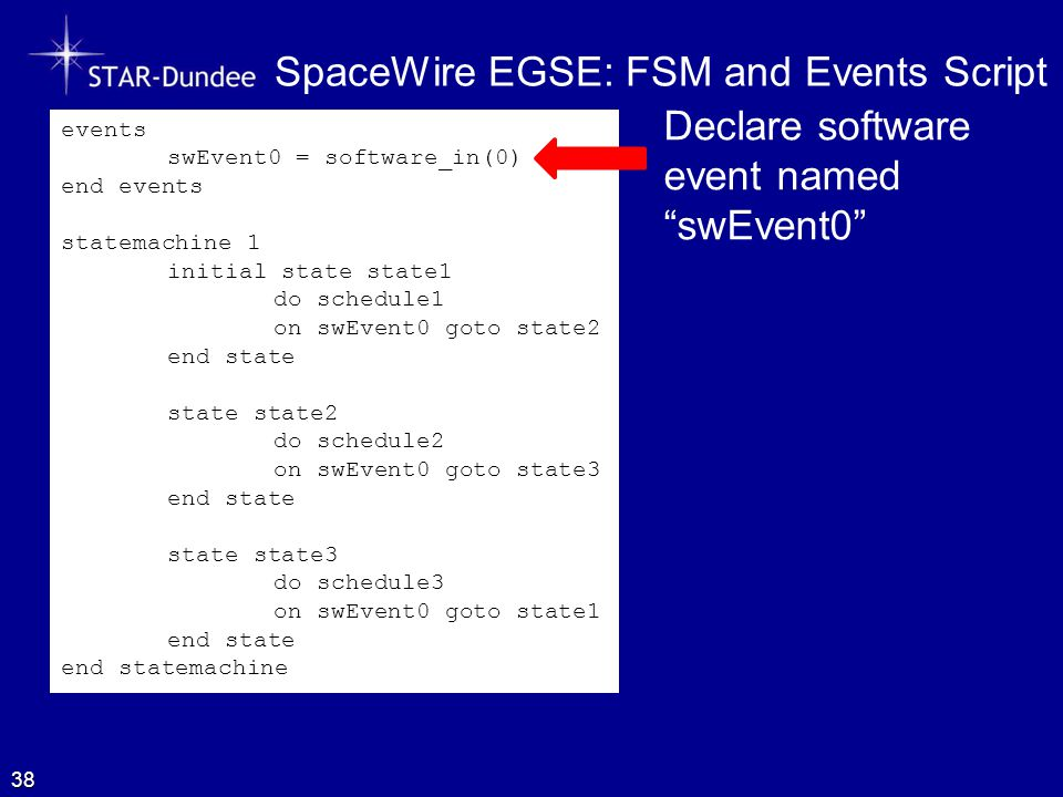 SpaceWire EGSE: FSM and Events Script 38 events swEvent0 = software_in(0) end events statemachine 1 initial state state1 do schedule1 on swEvent0 goto state2 end state state state2 do schedule2 on swEvent0 goto state3 end state state state3 do schedule3 on swEvent0 goto state1 end state end statemachine Declare software event named swEvent0