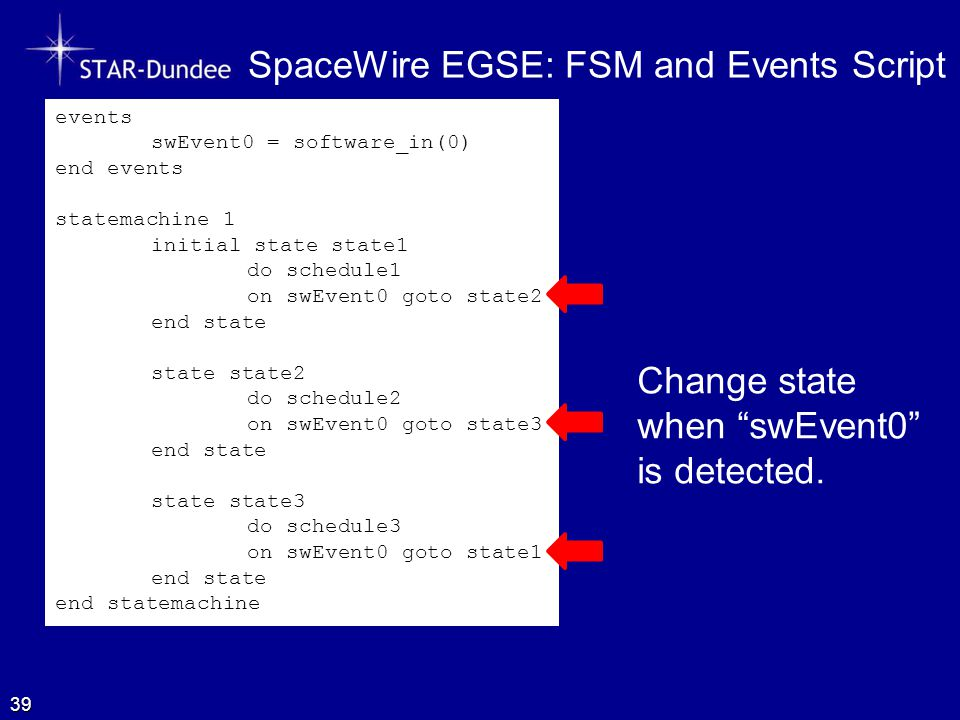 SpaceWire EGSE: FSM and Events Script 39 events swEvent0 = software_in(0) end events statemachine 1 initial state state1 do schedule1 on swEvent0 goto state2 end state state state2 do schedule2 on swEvent0 goto state3 end state state state3 do schedule3 on swEvent0 goto state1 end state end statemachine Change state when swEvent0 is detected.