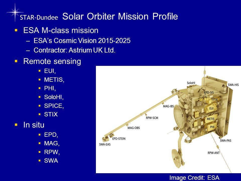Solar Orbiter Mission Profile  ESA M-class mission –ESA's Cosmic Vision 2015-2025 –Contractor: Astrium UK Ltd.